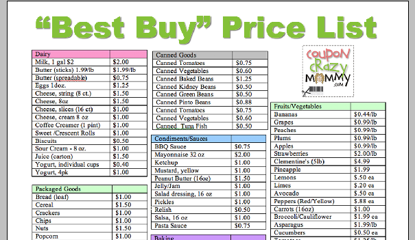 coupon crazy mommy u0026 39 s printable  u0026quot best buy u0026quot  grocery stock-up list