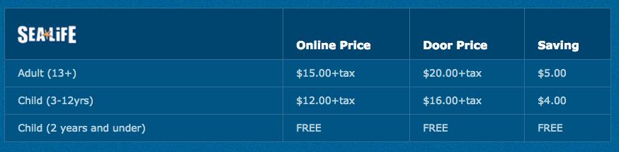 Dallas aquarium coupons