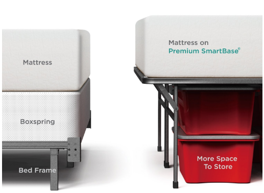 Zinus 18 Inch Premium Smartbase Bed Frame Only 58 Reg